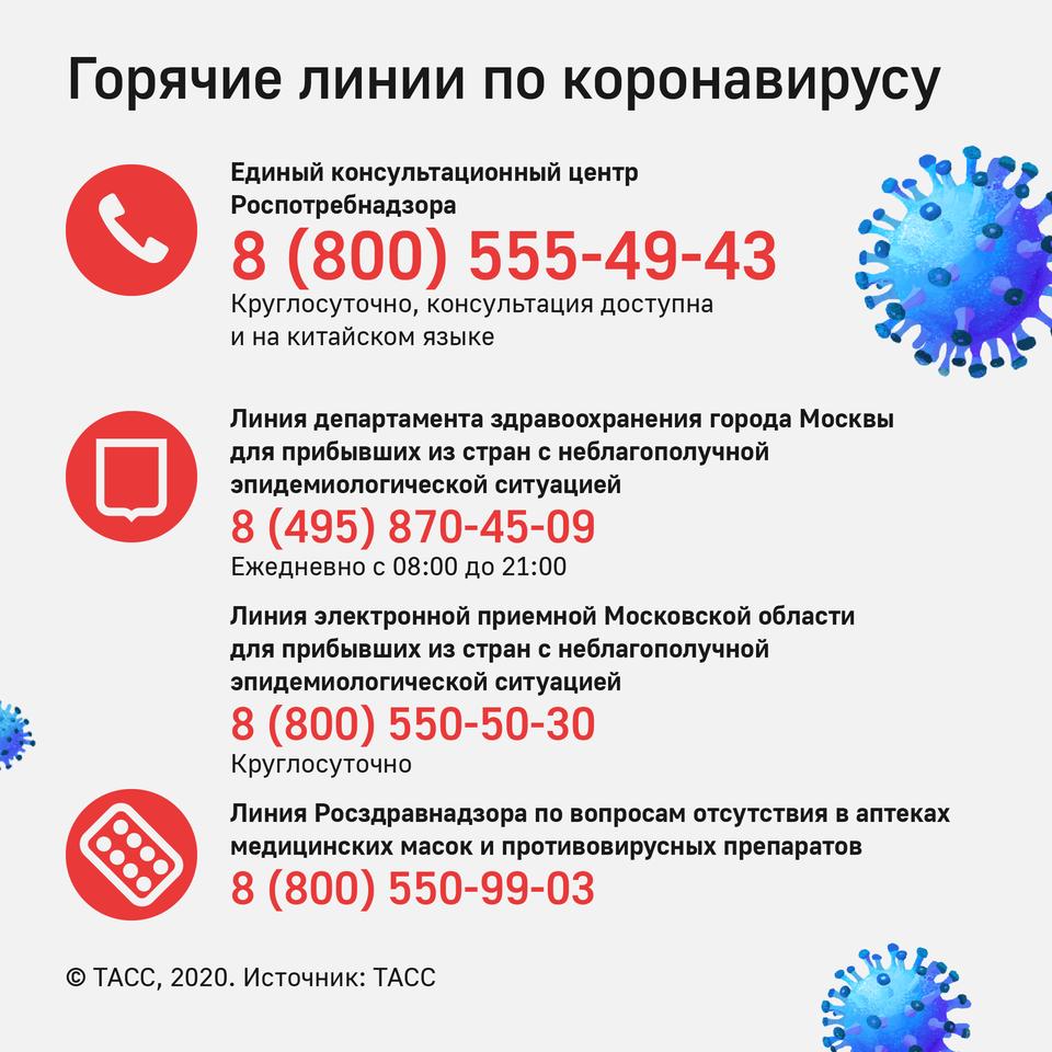 Куда можно позвонить в России и Москве по вопросам коронавируса